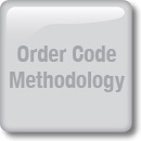 Dot Downlights - Order Code Methodology